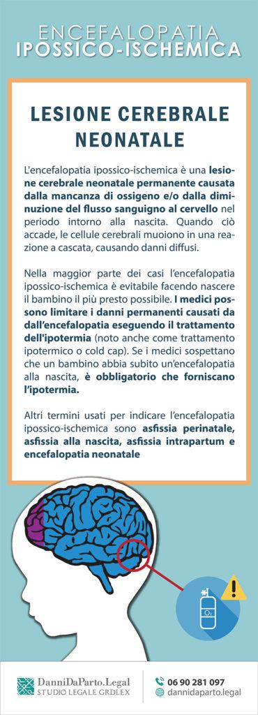 Definizione di encefalopatia ipossico ischemica