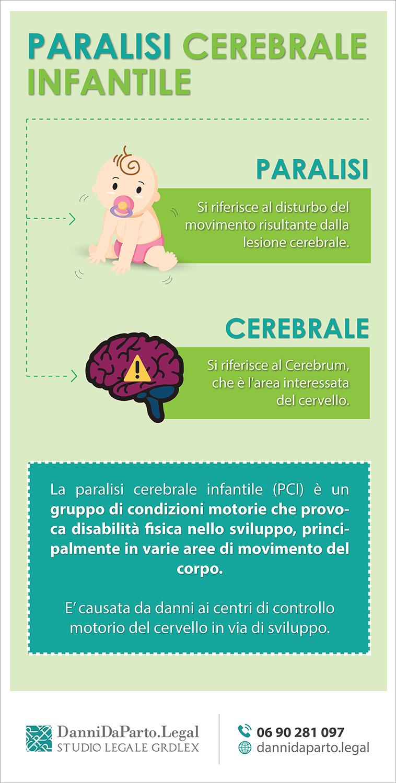 Paralisi-cerebrale-infantile